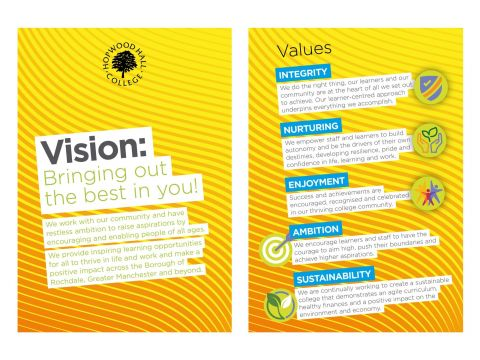 Hopwood Hall College Vision & Values